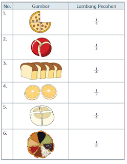 Jawaban halaman 7-8
