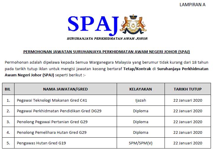 Jawatan Kosong Di Suruhanjaya Perkhidmatan Awam Negeri Johor Spaj Tarikh Tutup 22 Januari 2020 Jawatan Kosong Kerajaan 2020 Terkini