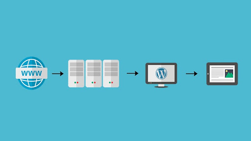 How To Make a WordPress Website 2018 - Complete Guide