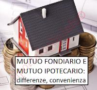 mutuo ipotecario o mutuo fondiario