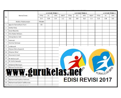 Contoh Buku Nilai SD Kurikulum 2013 Revisi 2017