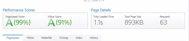 speed test result after installing plugins on wordpress of inmotion hosting website