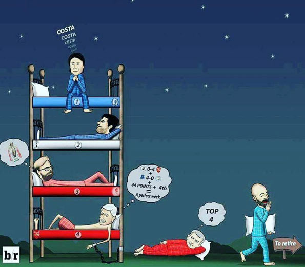 Check out hilarious illustration of Premier League managers