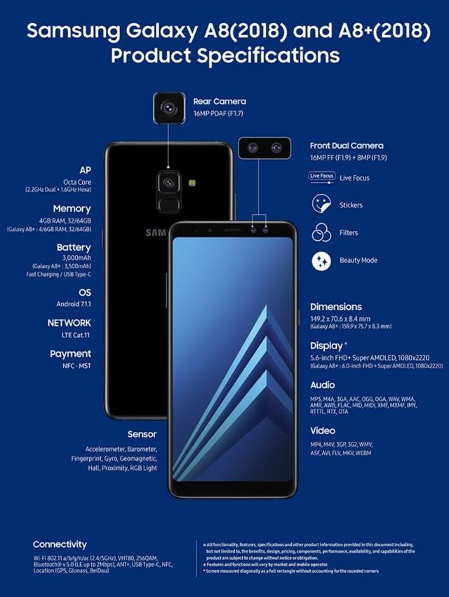Samsung Galaxy A8 dan A8+ (2018) Segera Rilis Tahun Depan