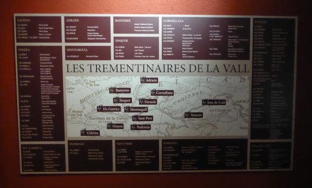 Trementinaires de la vall