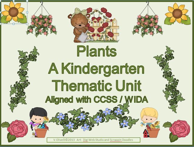 Translations Into Italian: Teaching Little Language Learners: Plants A Kindergarten