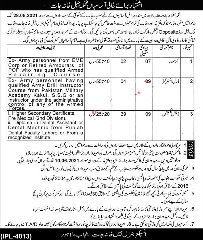 Latest Jobs in Jail Khana Jat- Prison Department Punjab Police 2021