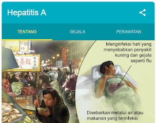 Pengertian Hepatitis A Dan Mewabahnya Penyakit Hepatitis A Tersebut Yang Harus Diwaspadai