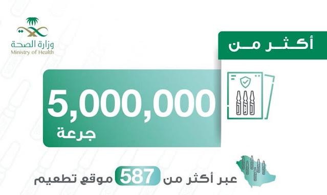 More than 5 Million doses of Corona Vaccine administered in Saudi Arabia - Saudi-Expatriates.com