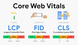 4 طرق لتحسين تحديث تجربة الصفحة من جوجل Google Page Experience