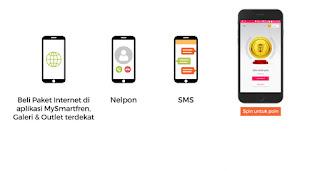 Dulang Hadiah SmartPoin Pada SmartFren WOW Fest 2019