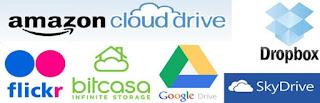 Top 5 best cloud Storage Services in 2021: