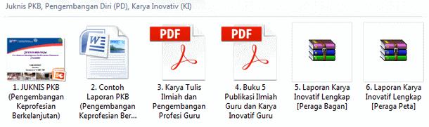 Juknis PKB, Pengembangan Diri (PD), Karya Inovativ (KI)
