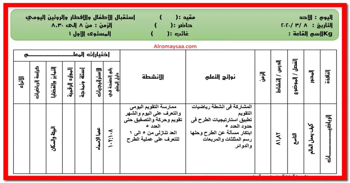تحضير المستوى الاول كى جى 1 من الاحد 8 مارس الى الخميس 12 مارس