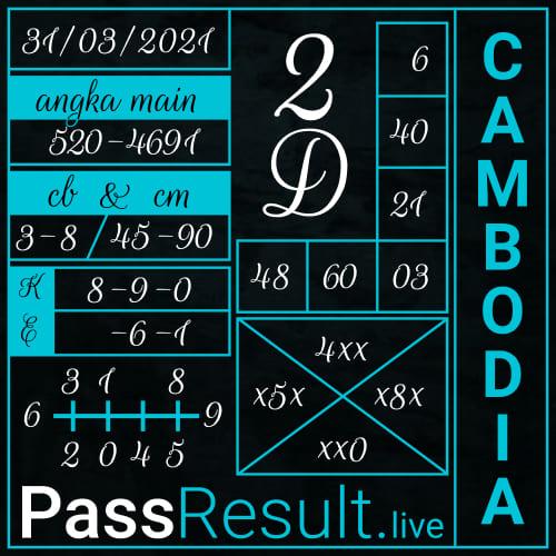 Prediksi PassResult - Rabu, 31 Maret 2021 - Prediksi Togel Cambodia