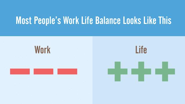 التوازن بين العمل والحياة واقعية