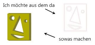 Bild Fall 7: in zwei Lagen ausschneiden