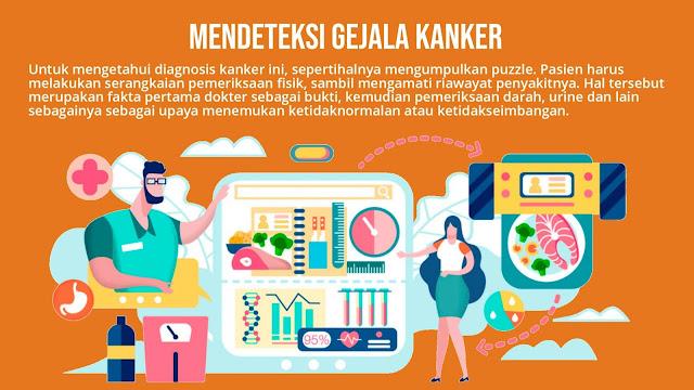 asuransi mandiri proteksi kanker dini manfaat asuransi mandiri proteksi kanker dini asuransi kesehatan internasional asuransi global