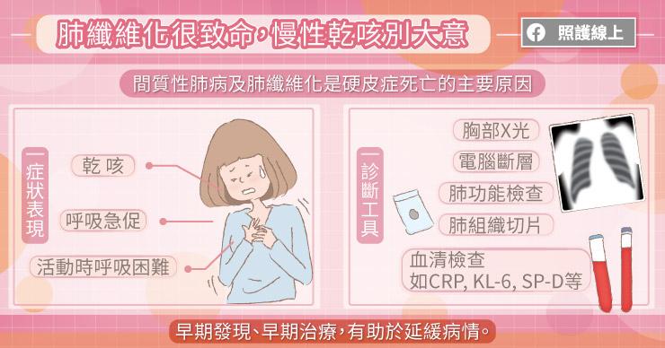 肺纖維化很致命,慢性乾咳別大意!