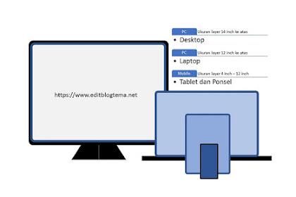 Mau download notable template SEO dan cepat blogger?