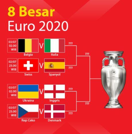 Jadwal Perempat Final Piala Eropa Euro 2020