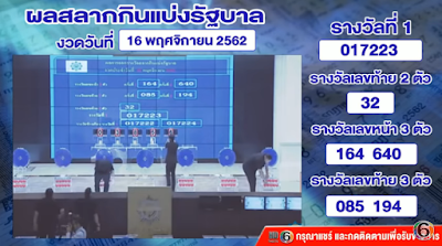 Thai Lottery 16 November 2019 Live Result in English Online Update