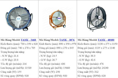 quat cong nghiep tank 2460