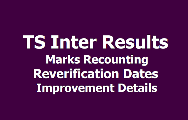 TS Inter Results Marks Recounting, Reverification Dates, Improvement Details 2019