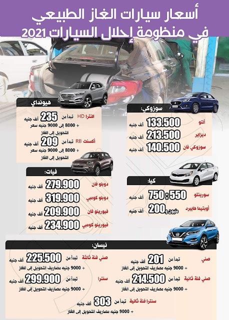 أسعار سيارات الغاز الطبيعي