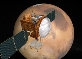 What did Mangalyaan See Over Mars