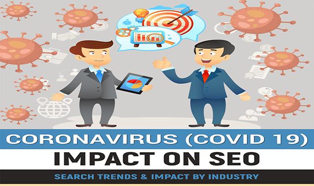 Coronavirus (Covid 19) Impact on SEO