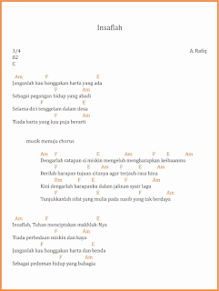 chord insaflah lagu dangdut a rafiq