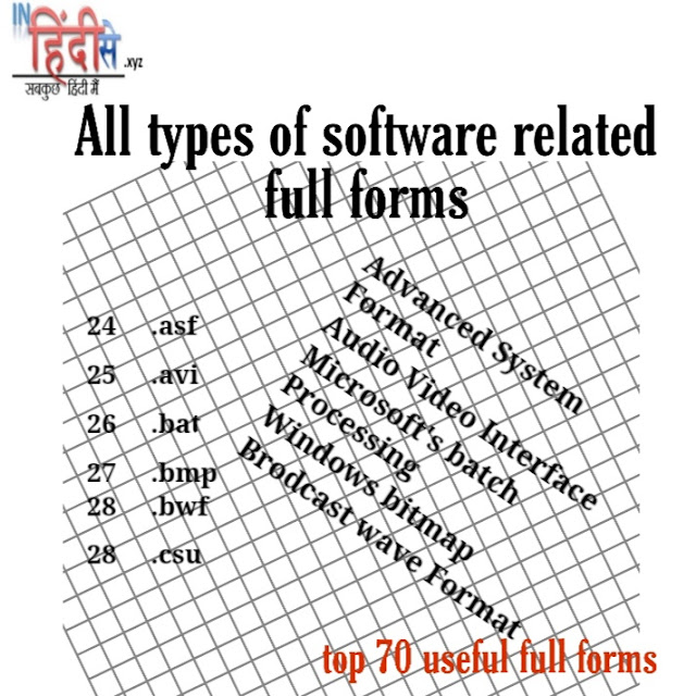 Software_related_full_forms