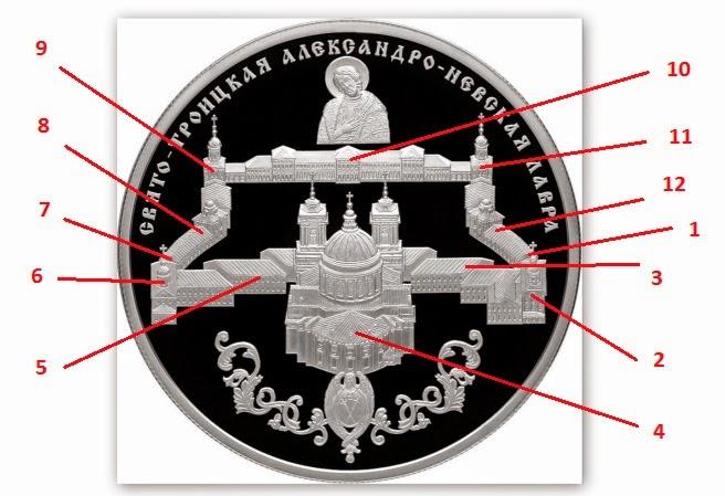 Что изображено на монете, посвященной Свято-Троицкой Александро-Невской лавры.