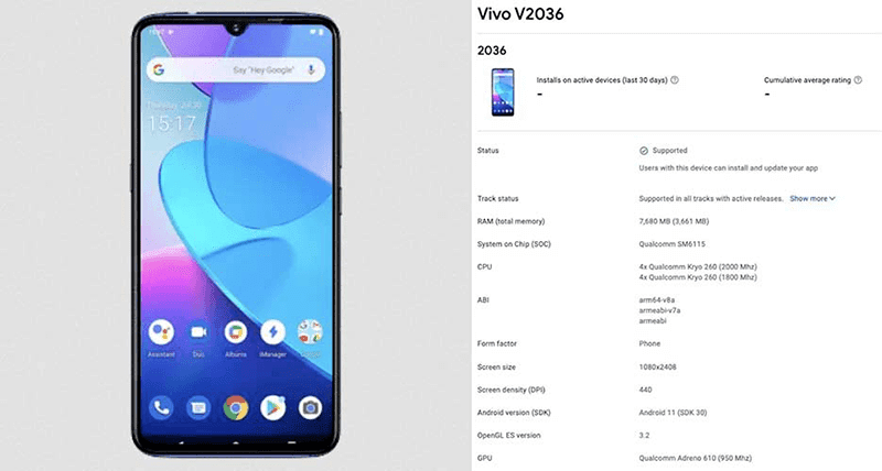 vivo Y31 as listed on Google Play Console