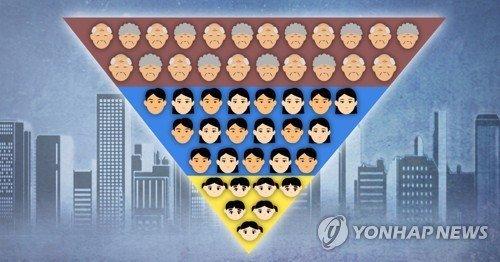 Uzmanlar, 2025 yılında Kore'de 5 kişiden birinin 65 yaş üstü olacağını tahmin ediyor