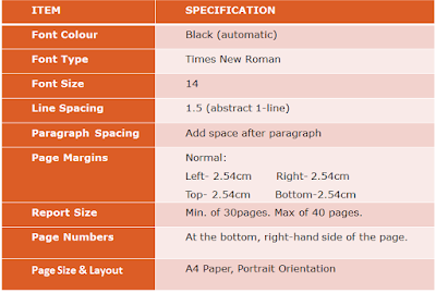 Format, items and specifications for a seminar report