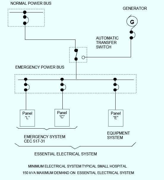residential elevator wiring diagram residential elevator rascal 245 wiring diagram rascal wiring diagram