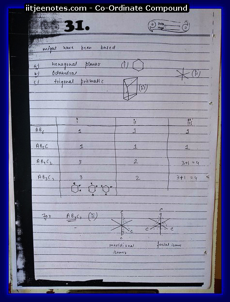 coordinate compound chemistry1