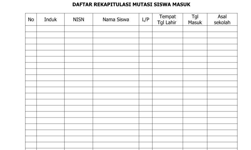 Download Contoh Format Daftar Rekapitulasi Mutasi Siswa Masuk untukAdministrasi Guru SD/MI-SMP/MTs-SMA/SMK/MA