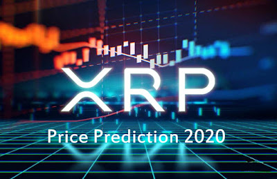 Ripple XRP Price Prediction for 2020