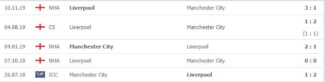 Kèo thơm Man City vs Liverpool, 2h15 ngày 3/7 - Ngoại Hạng Anh Manc2