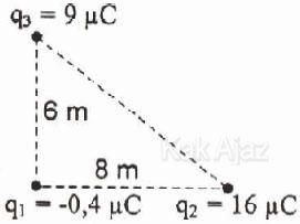 Tiga muatan ditempatkan pada ketiga titik sudut segitiga