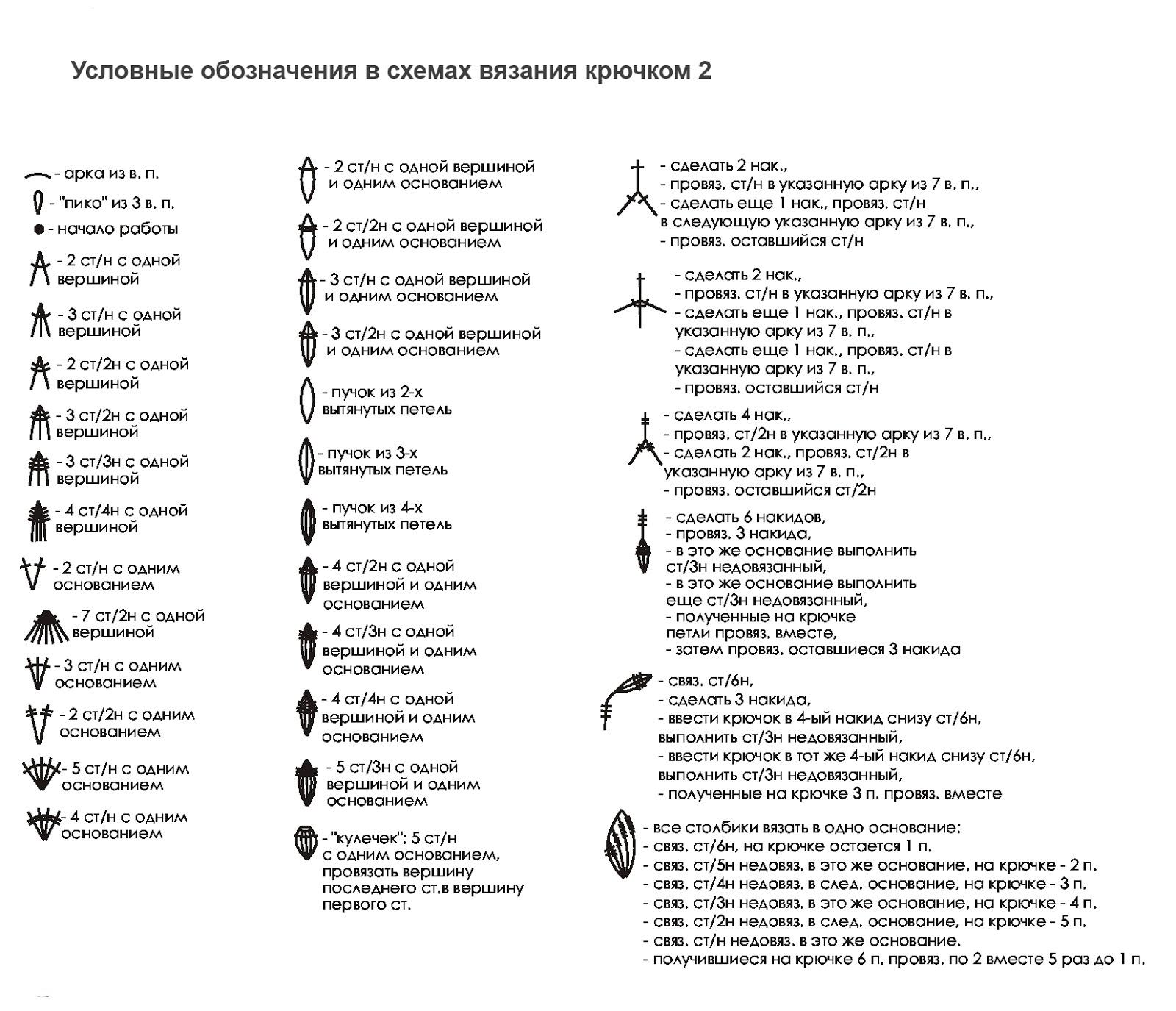 вязание для всех условные обозначения в схемах вязания крючком