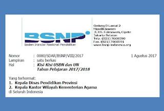 Surat Keputusan BSNP tentang Kisi-Kisi USBN dan UN Tahun Pelajaran 2017/2018
