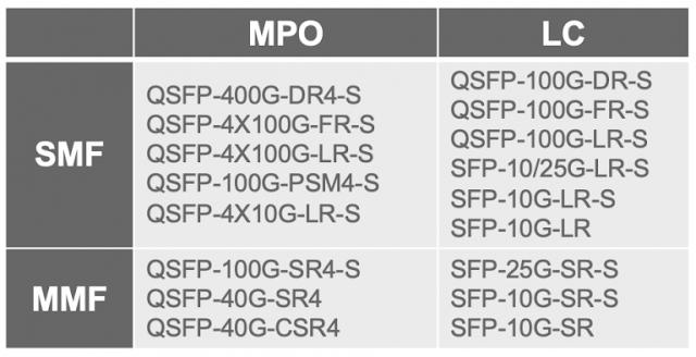 Cisco Preparation, Cisco Learning, Cisco Guides, Cisco Prep, Cisco Exam Prep, Cisco Tutorial and Material, SP360: Service Provider