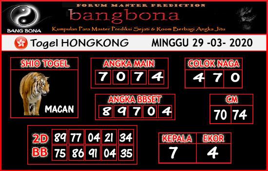 Prediksi HK Malam Ini Minggu 29 Maret 2020 - Prediksi Bang Bona