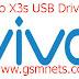 Vivo X3s USB Driver Download