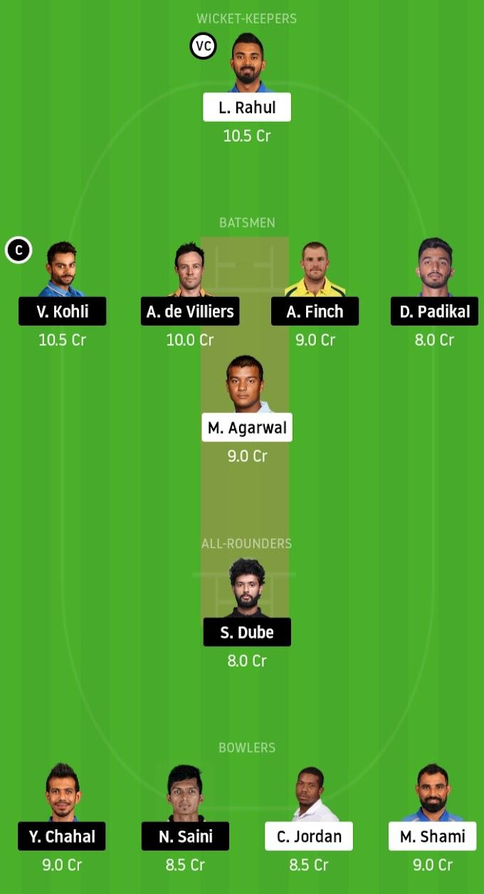 IPL 2020 : Frustrated Punjab Faces Tough Challenge - Kings XI Punjab vs Royal Challengers Bangalore Dream11 Prediction
