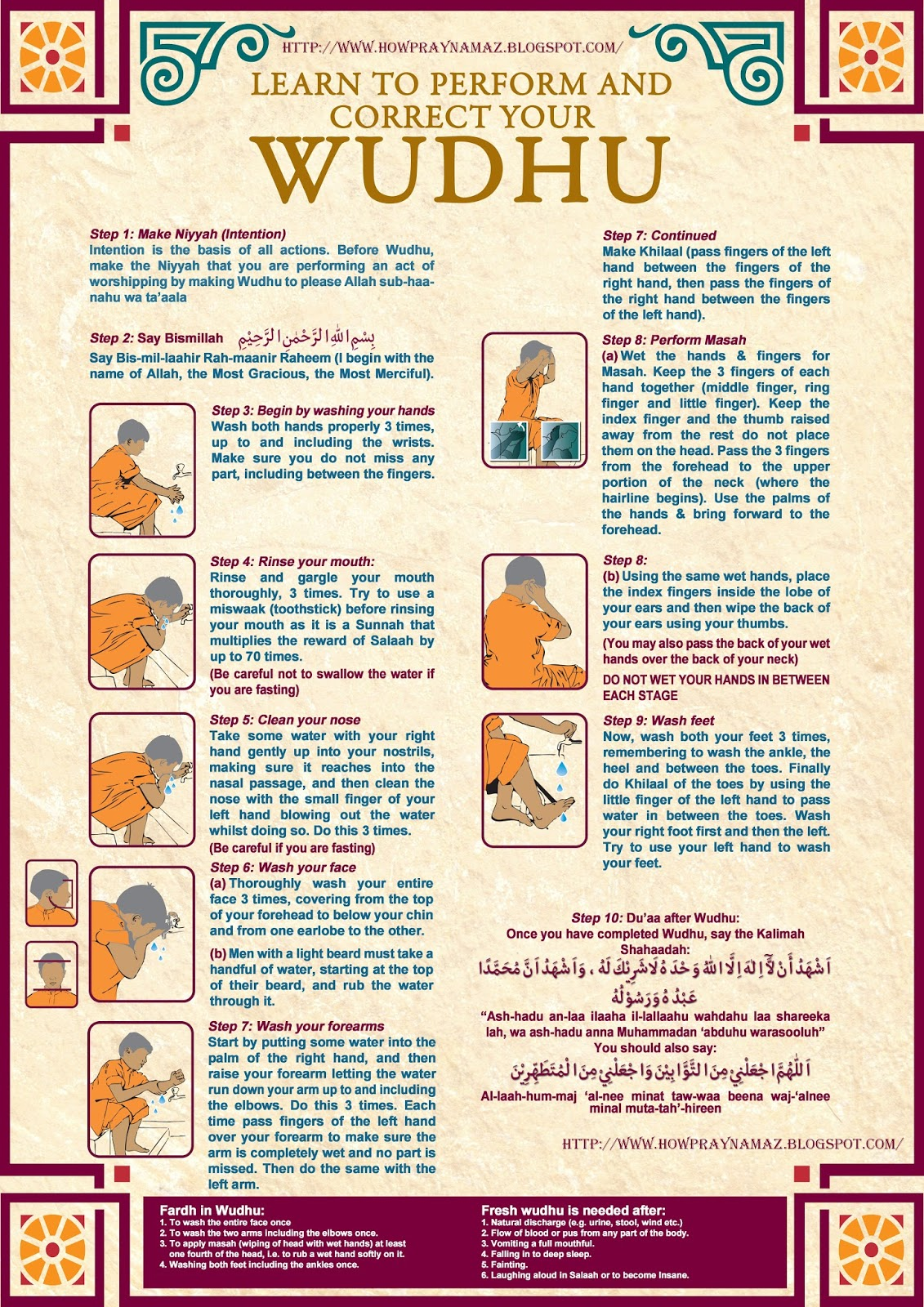 How To Perform Wudu Or Ablution
